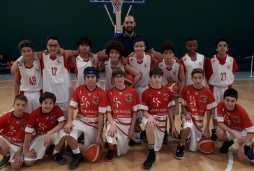 GIRONE CENTRALE TEA ENERGIA BASKET CUP – ONLINE RISULTATI E CLASSIFICHE